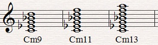Cm extension