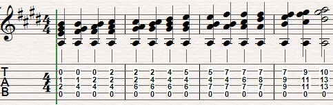 modal voicings a lydian