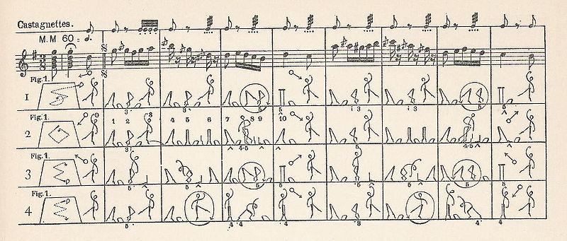 Musik « Musical Journey