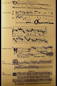 evolution of music notation
